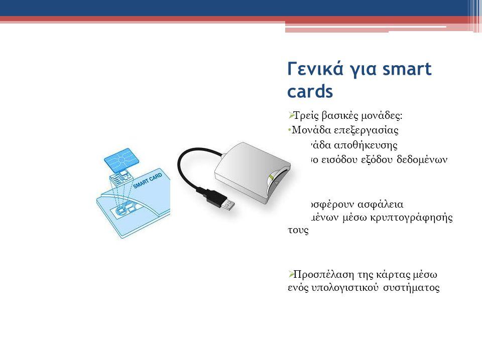 Γενικά για smart cards Τρείς βασικές μονάδες: Μονάδα επεξεργασίας