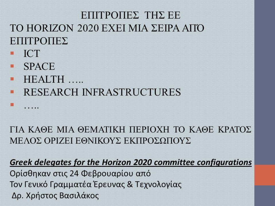 ΤΟ HORIZON 2020 ΕΧΕΙ ΜΙΑ ΣΕΙΡΑ ΑΠΌ ΕΠΙΤΡΟΠΕΣ ICT SPACE HEALTH …..