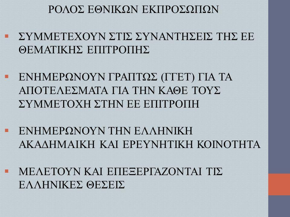 ΡΟΛΟΣ ΕΘΝΙΚΩΝ ΕΚΠΡΟΣΩΠΩΝ
