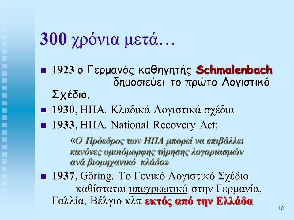 300 χρόνια μετά… 1923 ο Γερμανός καθηγητής Schmalenbach δημοσιεύει το πρώτο Λογιστικό Σχέδιο.