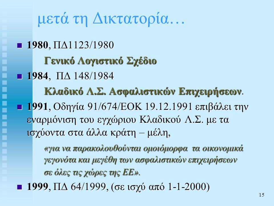 μετά τη Δικτατορία… 1980, ΠΔ1123/1980 Γενικό Λογιστικό Σχέδιο