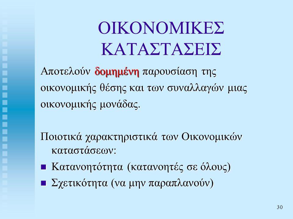 ΟΙΚΟΝΟΜΙΚΕΣ ΚΑΤΑΣΤΑΣΕΙΣ