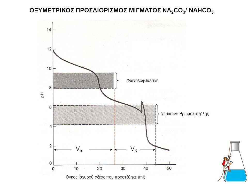 ΟΞΥΜΕΤΡΙΚΟΣ ΠΡΟΣΔΙΟΡΙΣΜΟΣ ΜΙΓΜΑΤΟΣ NA2CO3/ NAHCO3