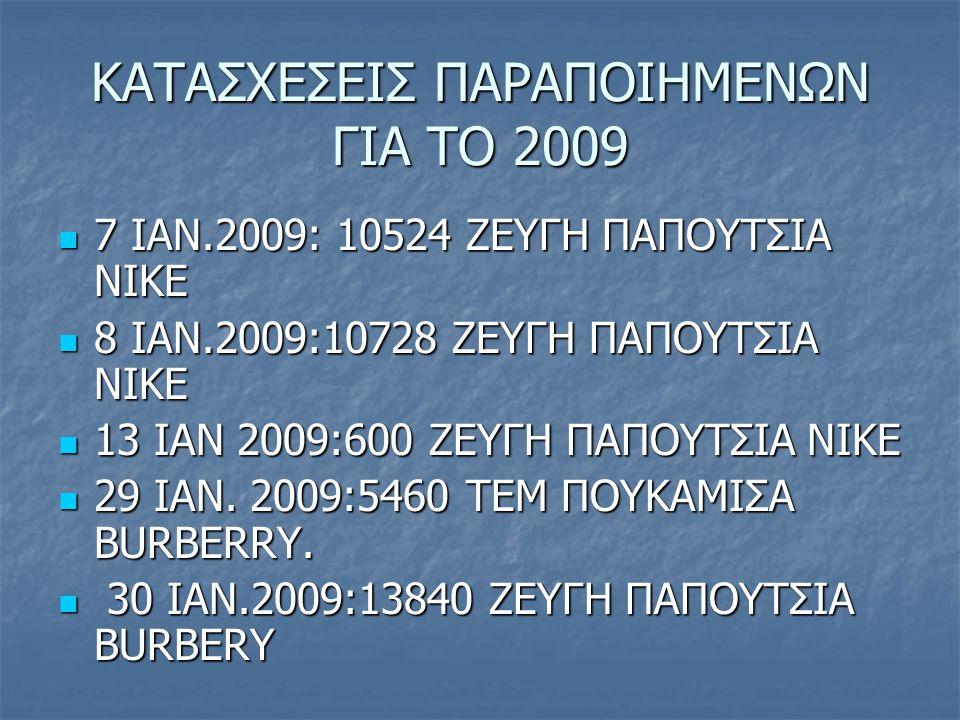 ΚΑΤΑΣΧΕΣΕΙΣ ΠΑΡΑΠΟΙΗΜΕΝΩΝ ΓΙΑ ΤΟ 2009