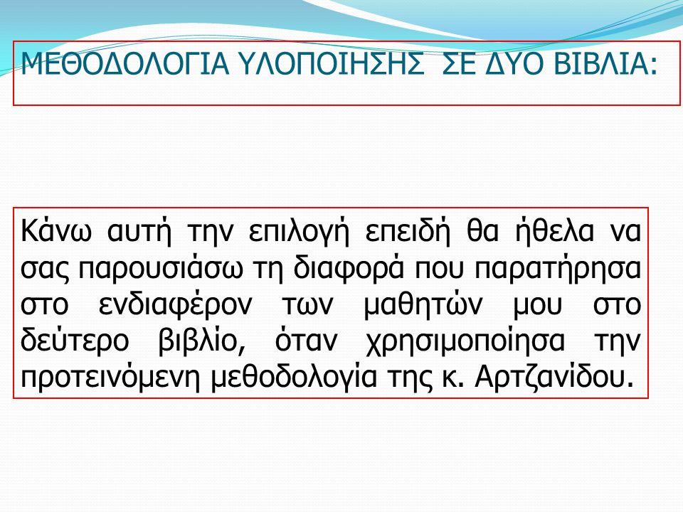 ΜΕΘΟΔΟΛΟΓΙΑ ΥΛΟΠΟΙΗΣΗΣ ΣΕ ΔΥΟ ΒΙΒΛΙΑ: