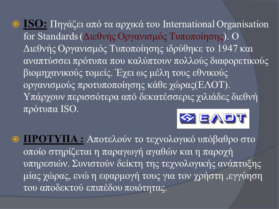 ISO: Πηγάζει από τα αρχικά του International Organisation for Standards (Διεθνής Οργανισμός Τυποποίησης). Ο Διεθνής Οργανισμός Τυποποίησης ιδρύθηκε το 1947 και αναπτύσσει πρότυπα που καλύπτουν πολλούς διαφορετικούς βιομηχανικούς τομείς. Έχει ως μέλη τους εθνικούς οργανισμούς προτυποποίησης κάθε χώρας(ΕΛΟΤ). Υπάρχουν περισσότερα από δεκατέσσερις χιλιάδες διεθνή πρότυπα ISO.