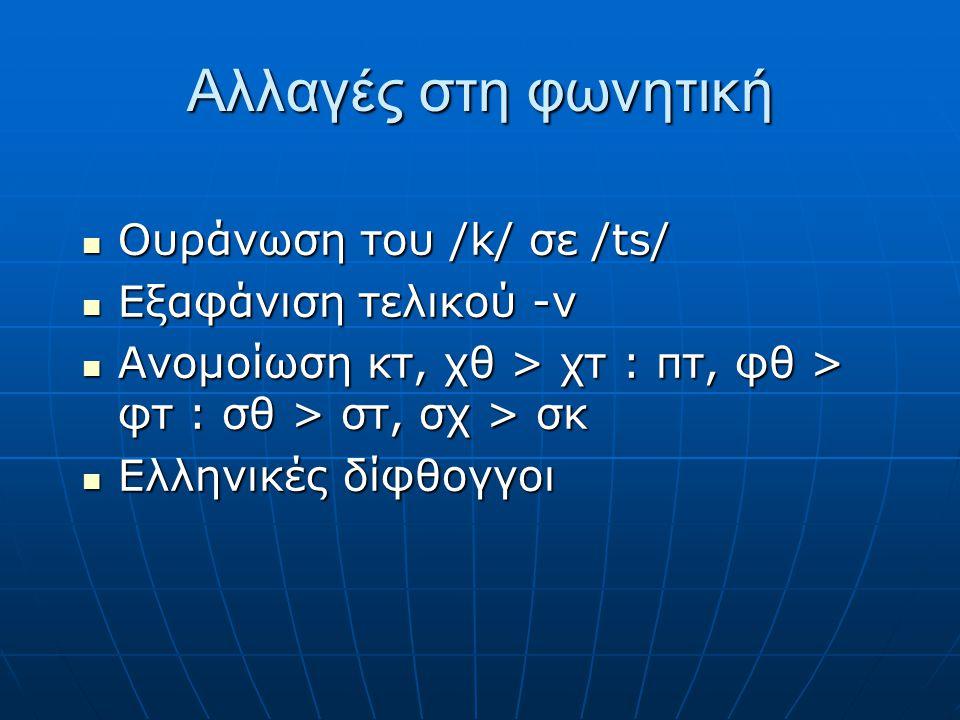 Αλλαγές στη φωνητική Ουράνωση του /k/ σε /ts/ Εξαφάνιση τελικού -ν