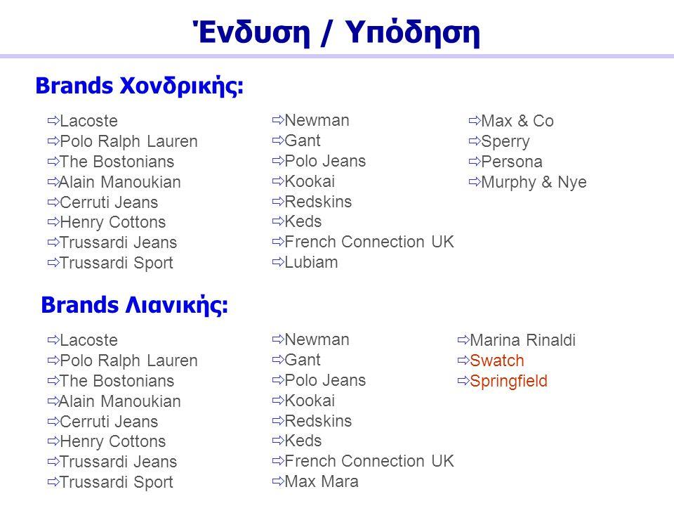 Ένδυση / Υπόδηση Brands Χονδρικής: Brands Λιανικής: Lacoste