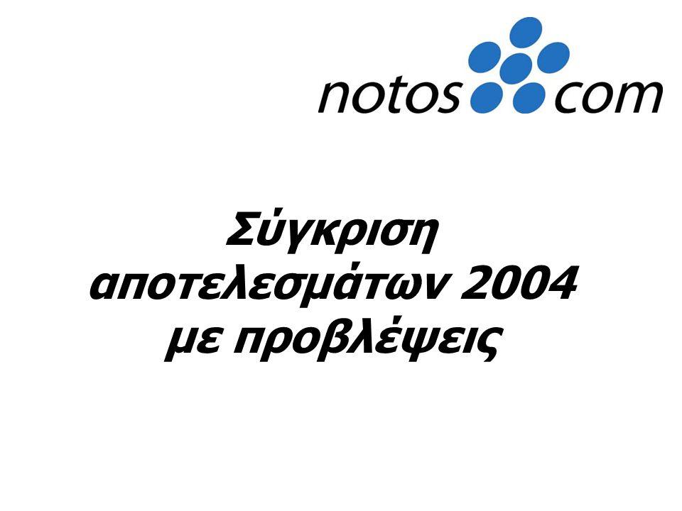 Σύγκριση αποτελεσμάτων 2004 με προβλέψεις