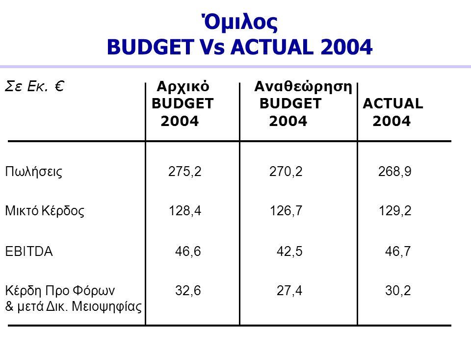 Όμιλος BUDGET Vs ACTUAL 2004