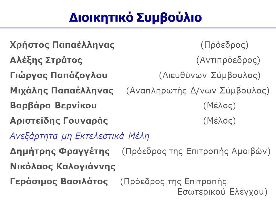 Διοικητικό Συμβούλιο Χρήστος Παπαέλληνας (Πρόεδρος)