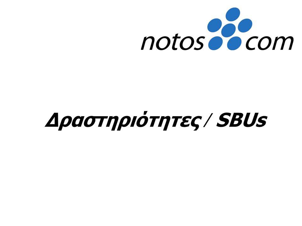 Δραστηριότητες / SBUs