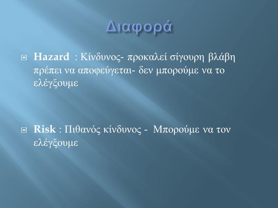 Διαφορά Hazard : Κίνδυνος- προκαλεί σίγουρη βλάβη πρέπει να αποφεύγεται- δεν μπορούμε να το ελέγξουμε.