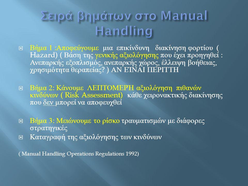 Σειρά βημάτων στο Manual Handling