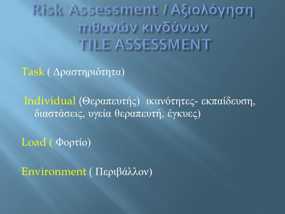 Risk Assessment / Αξιολόγηση πιθανών κινδύνων TILE ASSESSMENT