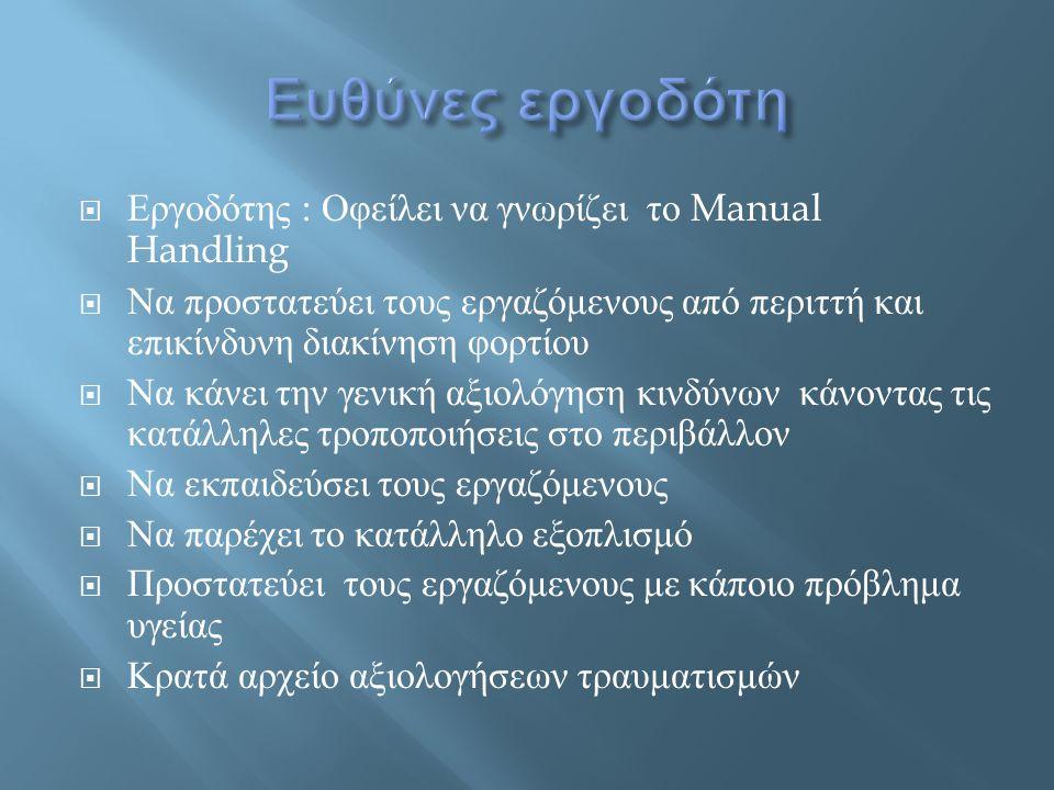 Ευθύνες εργοδότη Εργοδότης : Οφείλει να γνωρίζει το Manual Handling