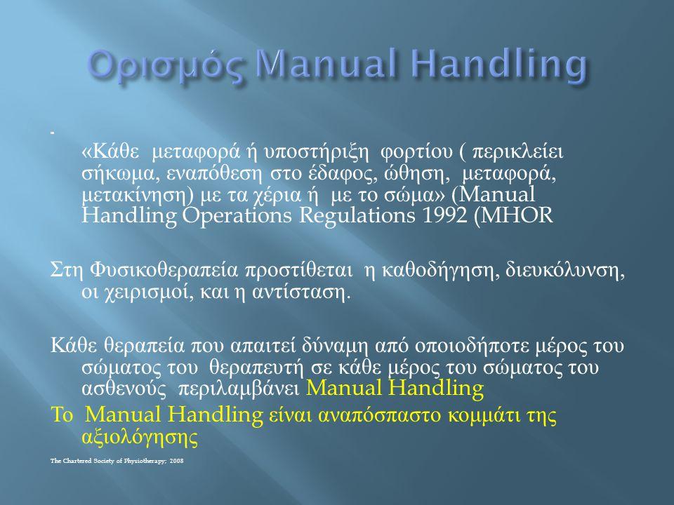 Ορισμός Manual Handling
