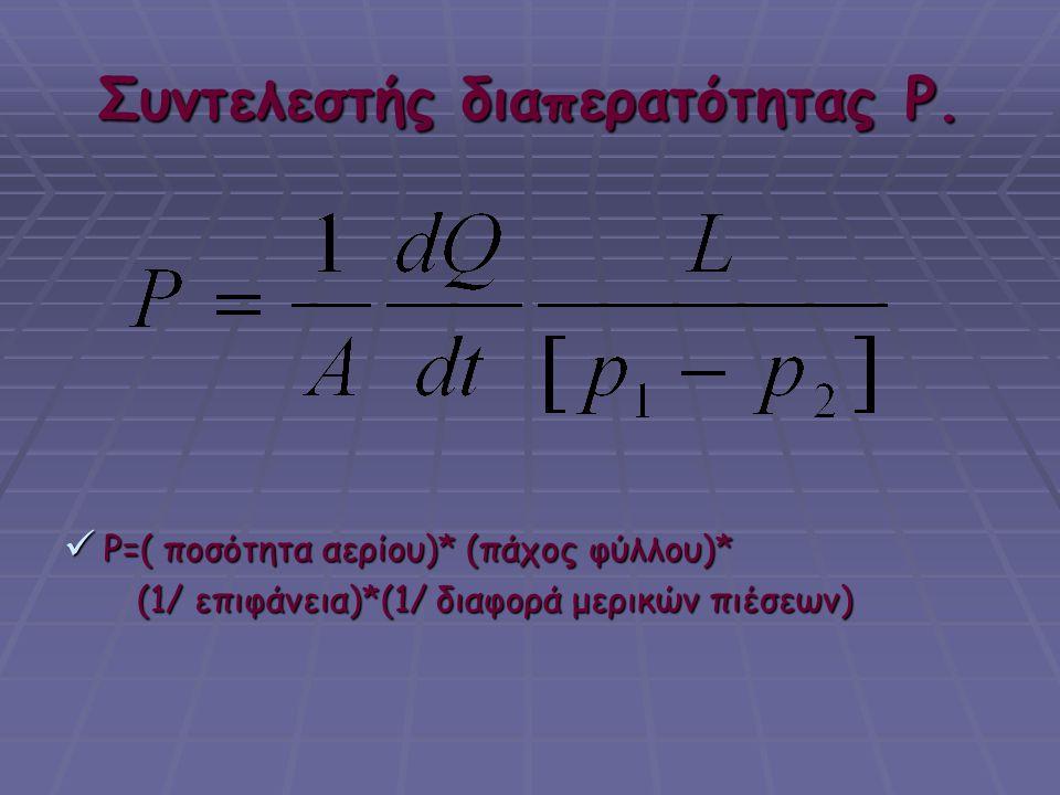 Συντελεστής διαπερατότητας P.