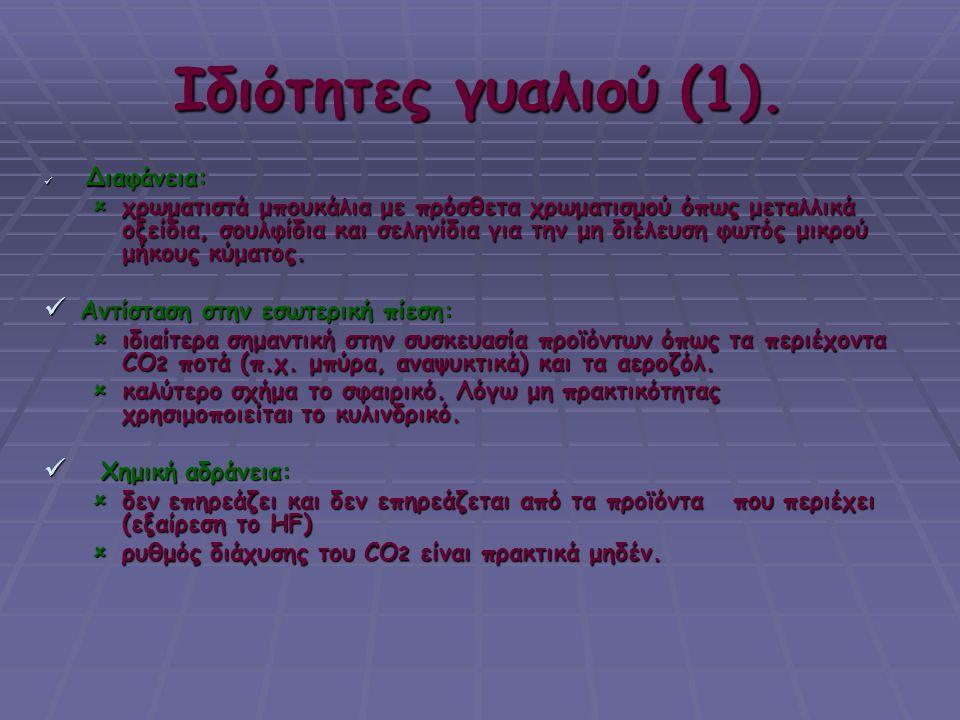 Ιδιότητες γυαλιού (1). Διαφάνεια: