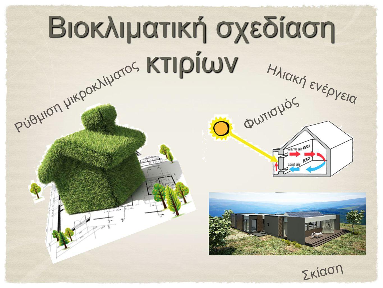 Βιοκλιματική σχεδίαση κτιρίων