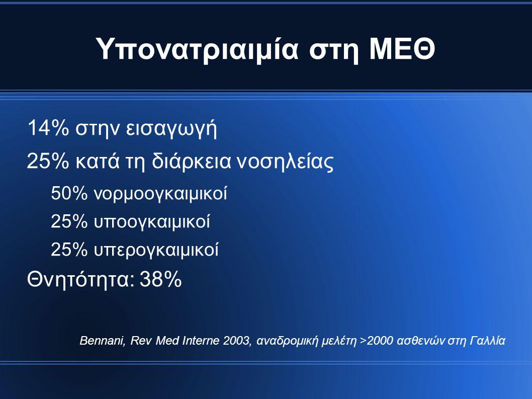 Υπονατριαιμία στη ΜΕΘ 14% στην εισαγωγή 25% κατά τη διάρκεια νοσηλείας