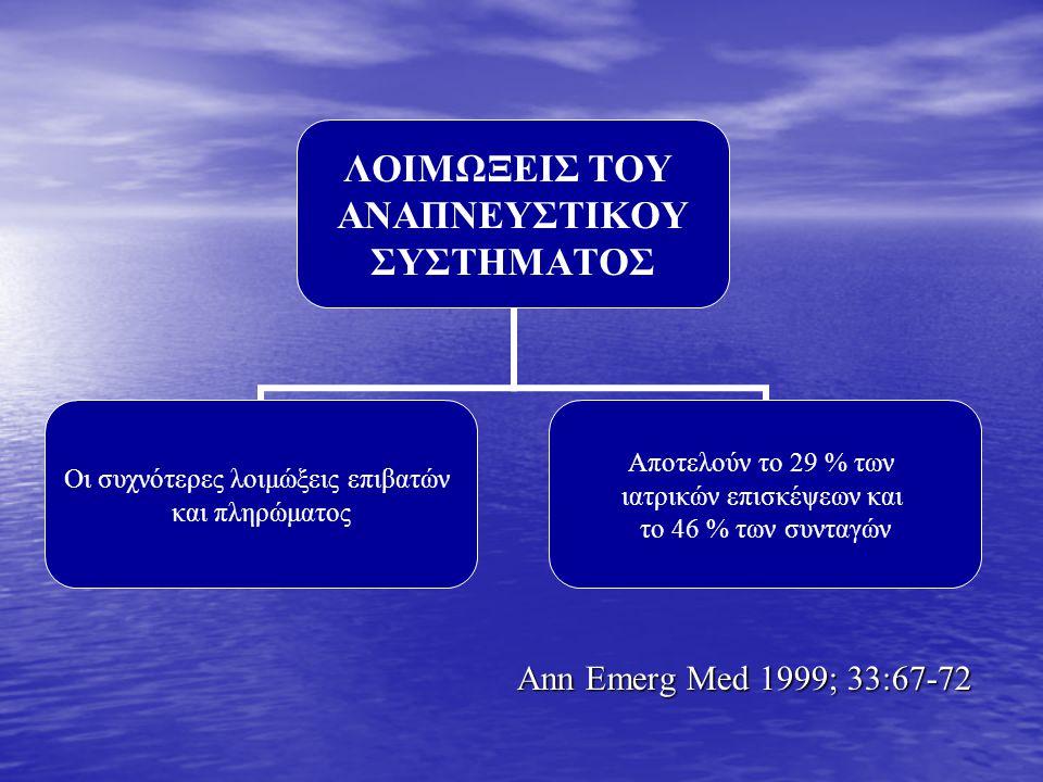 Ann Emerg Med 1999; 33:67-72