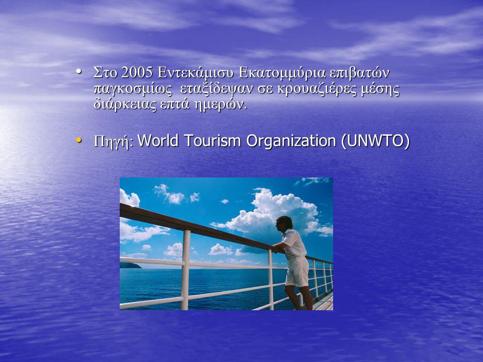 Στο 2005 Εντεκάμισυ Εκατομμύρια επιβατών παγκοσμίως εταξίδεψαν σε κρουαζιέρες μέσης διάρκειας επτά ημερών.