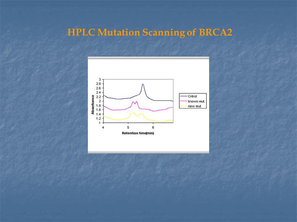 HPLC Mutation Scanning of BRCA2