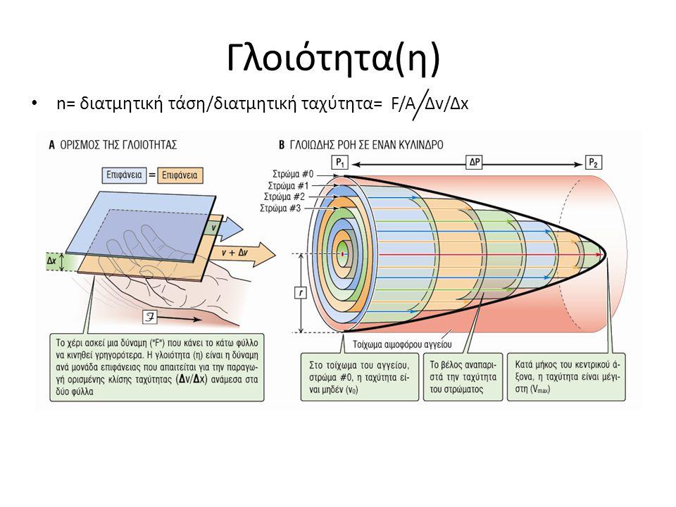Γλοιότητα(η) n= διατμητική τάση/διατμητική ταχύτητα= F/A Δv/Δx
