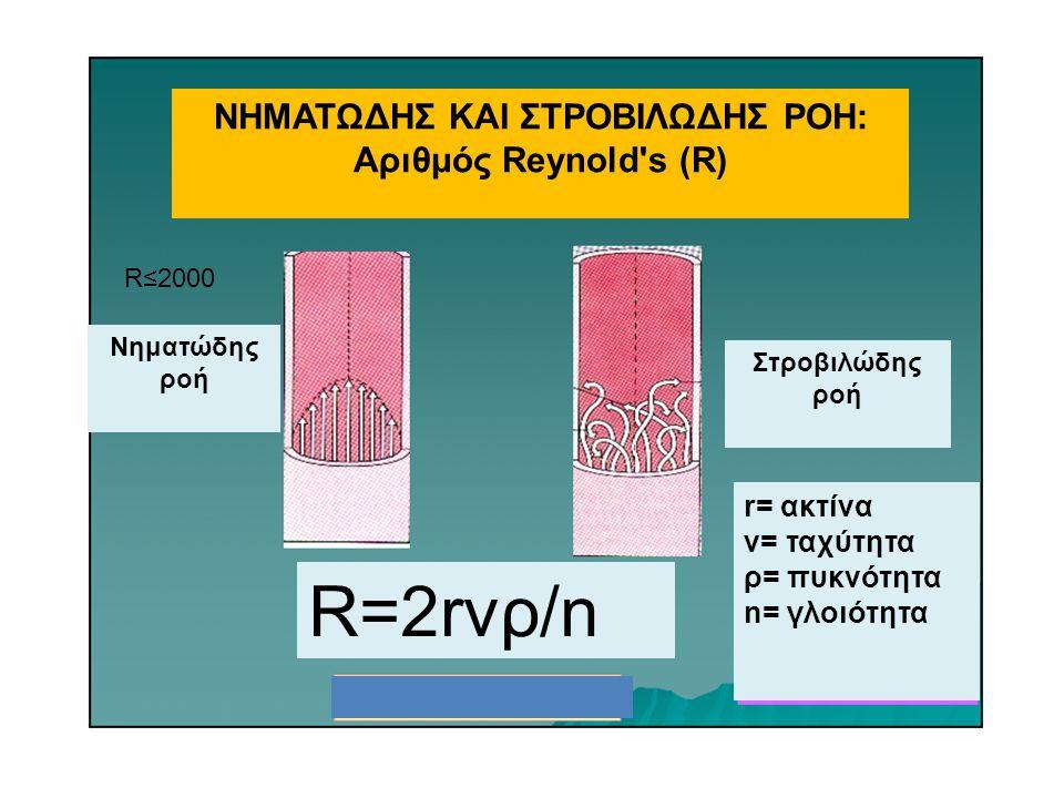 ΝΗΜΑΤΩΔΗΣ ΚΑΙ ΣΤΡΟΒΙΛΩΔΗΣ ΡΟΗ: Aριθμός Reynold s (R)