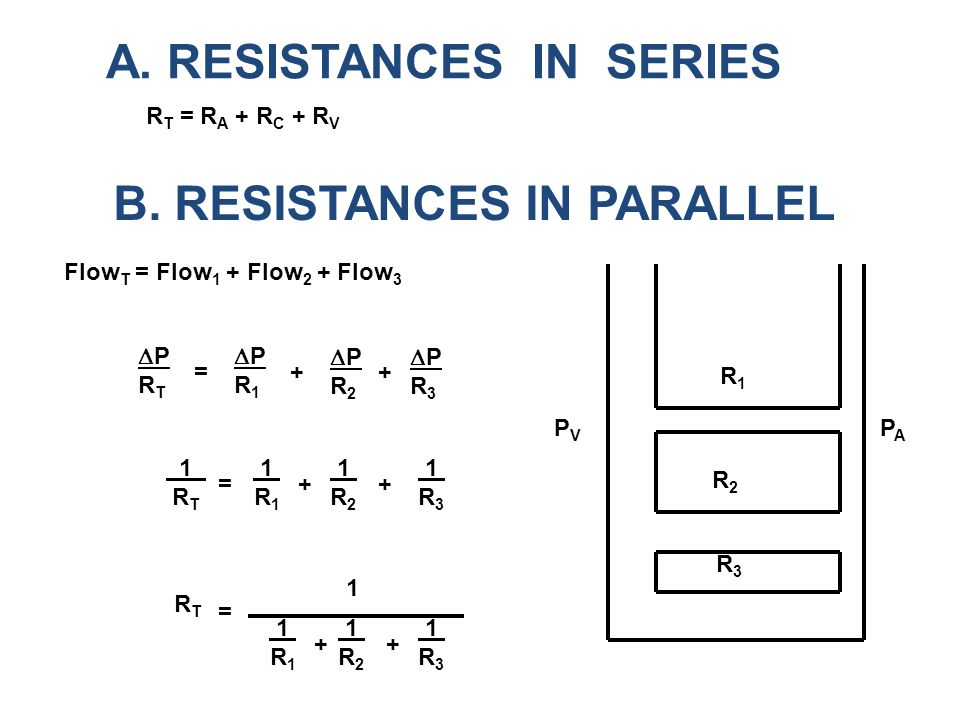 Α. RESISTANCES IN SERIES