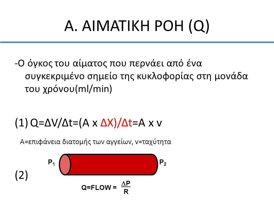 Α. ΑΙΜΑΤΙΚΗ ΡΟΗ (Q) Q=ΔV/Δt=(Α x ΔΧ)/Δt=Α x v