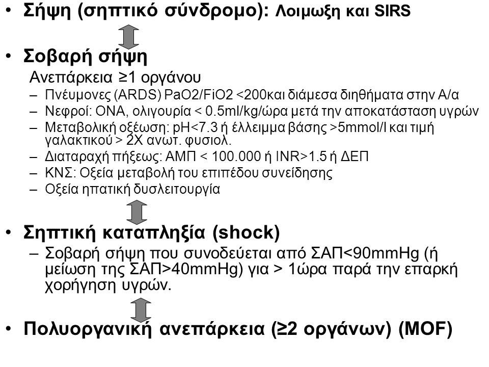 Σήψη (σηπτικό σύνδρομο): Λοιμωξη και SIRS Σοβαρή σήψη