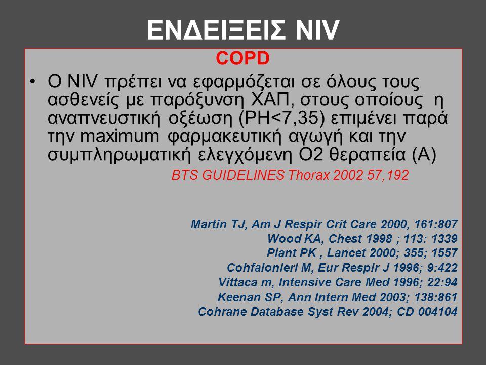 ΕΝΔΕΙΞΕΙΣ NIV COPD.
