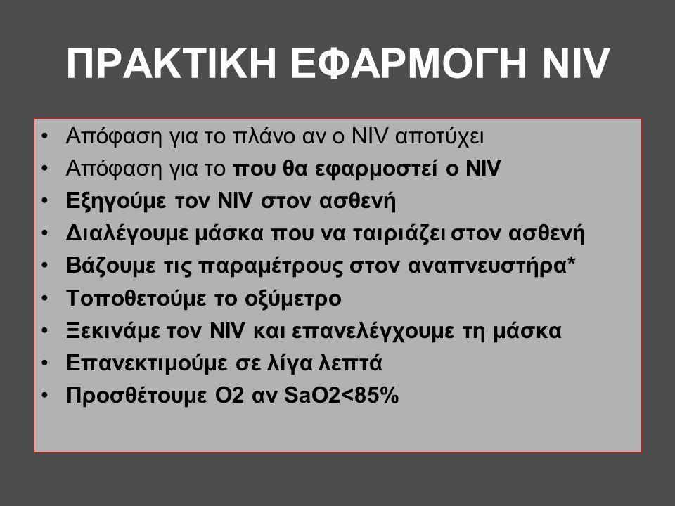 ΠΡΑΚΤΙΚΗ ΕΦΑΡΜΟΓΗ NIV Απόφαση για το πλάνο αν ο NIV αποτύχει