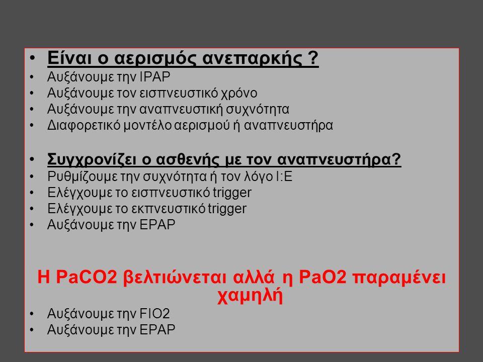 Η PaCO2 βελτιώνεται αλλά η PaO2 παραμένει χαμηλή