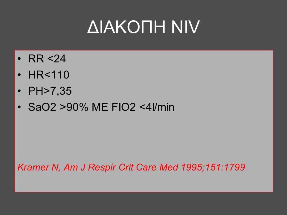 ΔΙΑΚΟΠΗ NIV RR <24 HR<110 PH>7,35