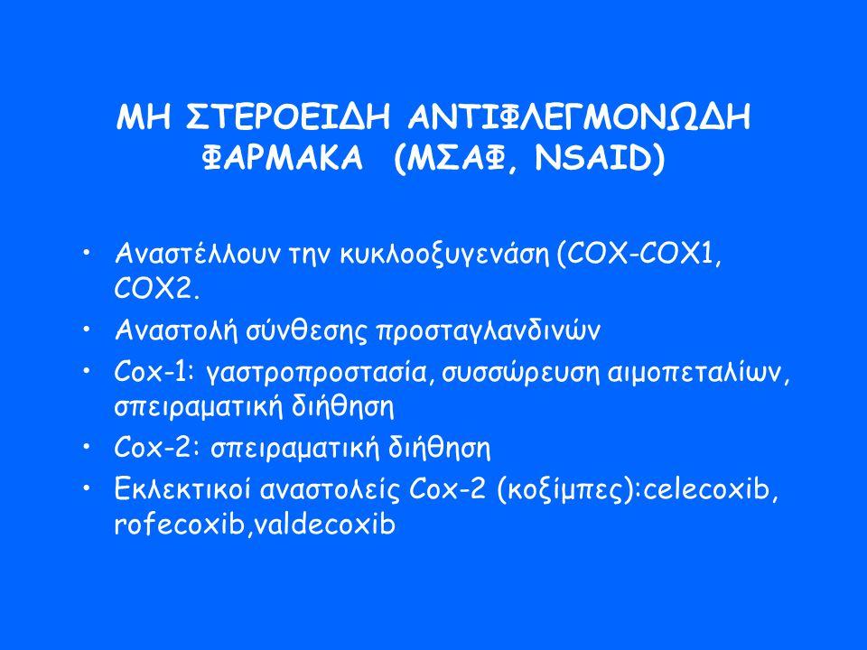 ΜΗ ΣΤΕΡΟΕΙΔΗ ΑΝΤΙΦΛΕΓΜΟΝΩΔΗ ΦΑΡΜΑΚΑ (ΜΣΑΦ, NSAID)
