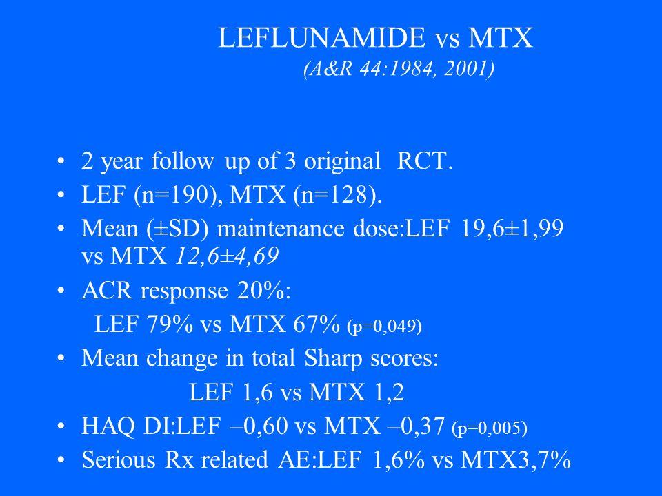 LEFLUNAMIDE vs MTX (A&R 44:1984, 2001)