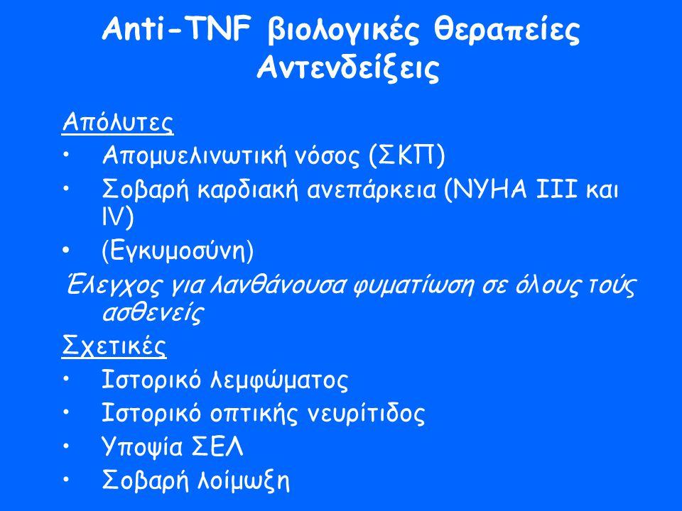 Anti-TNF βιολογικές θεραπείες Αντενδείξεις