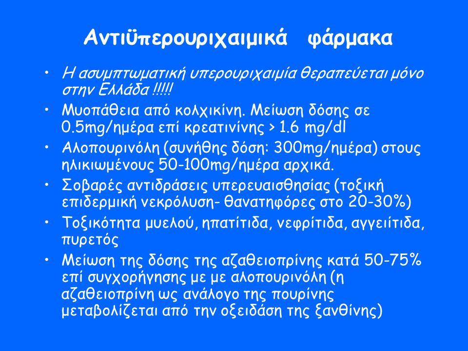 Αντιϋπερουριχαιμικά φάρμακα