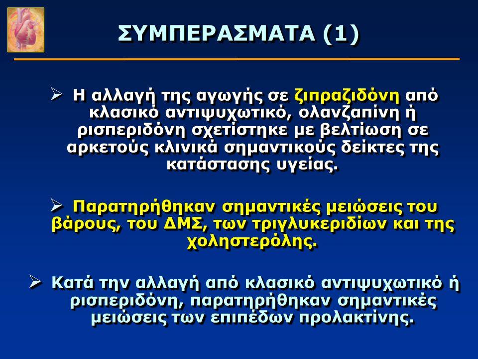 ΣΥΜΠΕΡΑΣΜΑΤΑ (1)