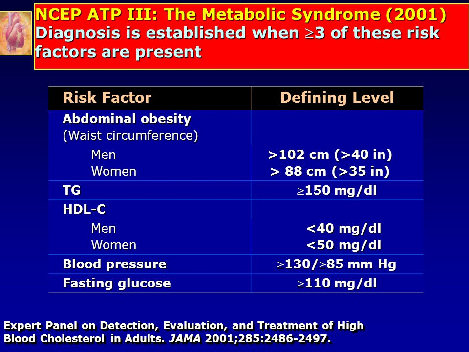 NCEP ATP III: The Metabolic Syndrome (2001) Diagnosis is established when 3 of these risk factors are present