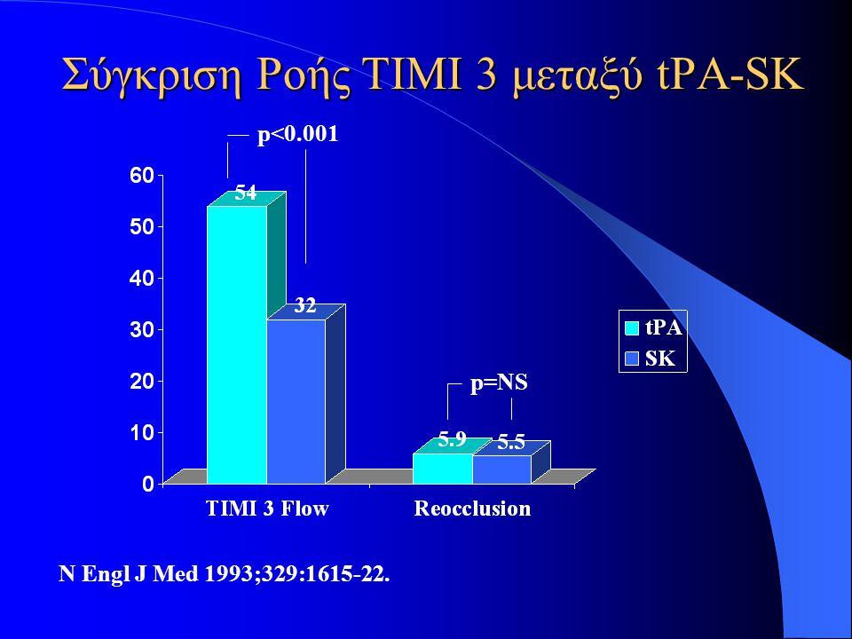 Σύγκριση Ροής ΤΙΜΙ 3 μεταξύ tPA-SK