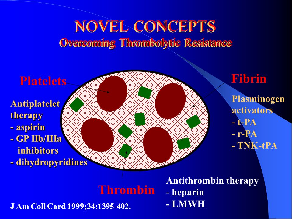 NOVEL CONCEPTS Overcoming Thrombolytic Resistance
