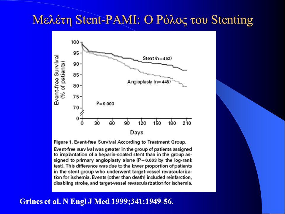 Μελέτη Stent-PAMI: Ο Ρόλος του Stenting