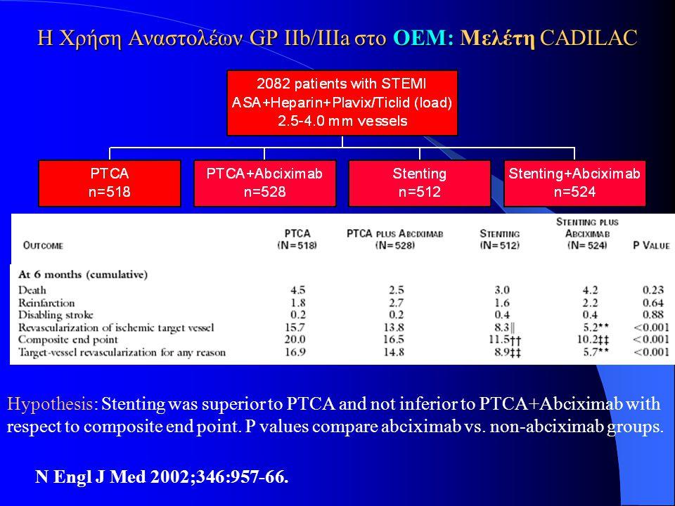 Η Χρήση Αναστολέων GP IIb/IIIa στο ΟΕΜ: Μελέτη CADILAC