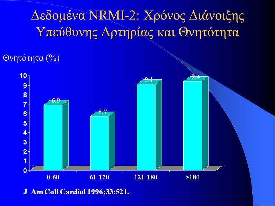 Δεδομένα NRMI-2: Χρόνος Διάνοιξης Υπεύθυνης Αρτηρίας και Θνητότητα