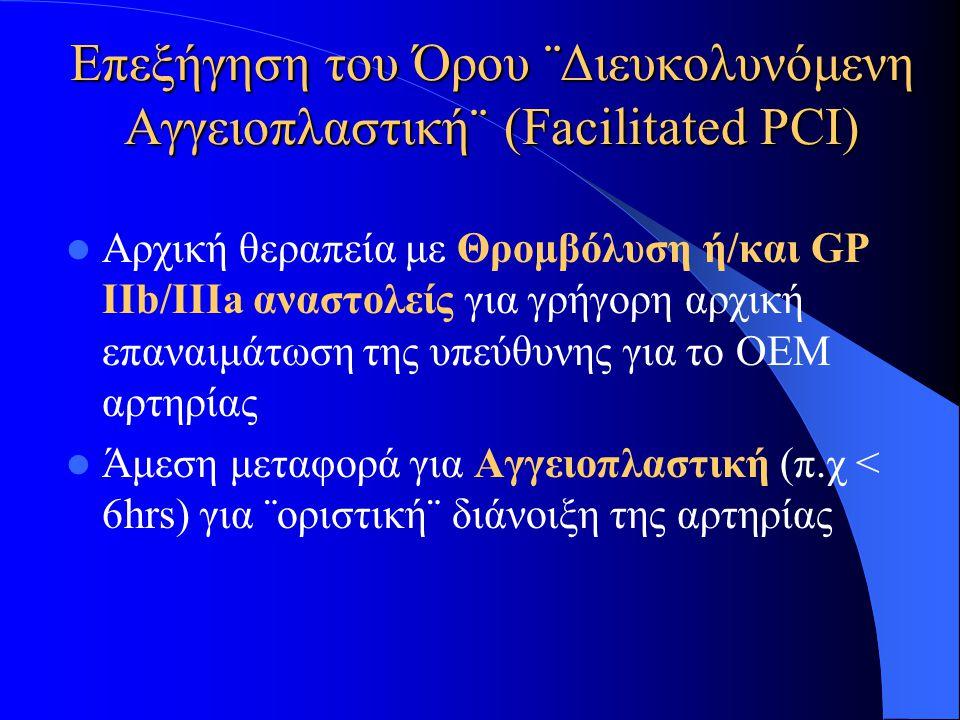 Επεξήγηση του Όρου ¨Διευκολυνόμενη Αγγειοπλαστική¨ (Facilitated PCI)