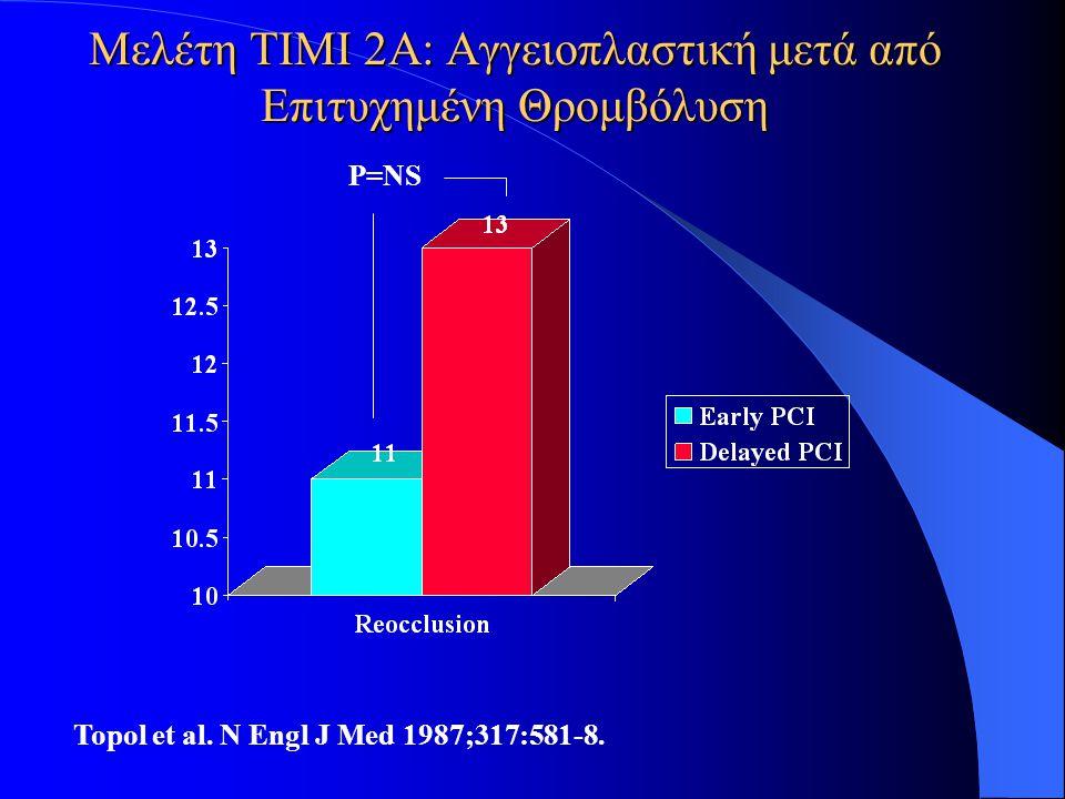 Μελέτη TIMI 2A: Αγγειοπλαστική μετά από Επιτυχημένη Θρομβόλυση